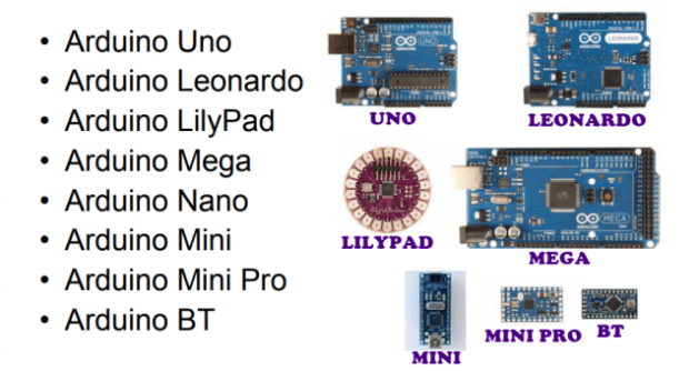 What is Arduino Microcontroller? And How to Learn Arduino (2019)