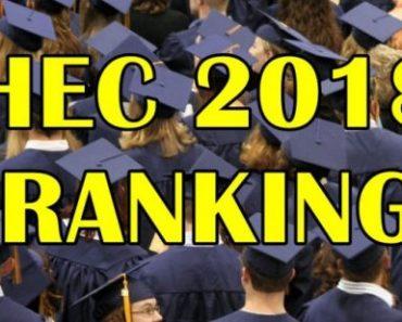 hec ranking 2018