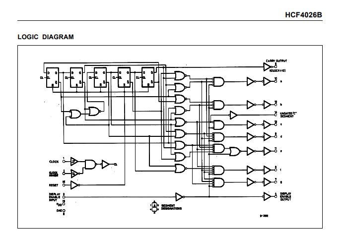 related with 7 segment counter circuit diagram