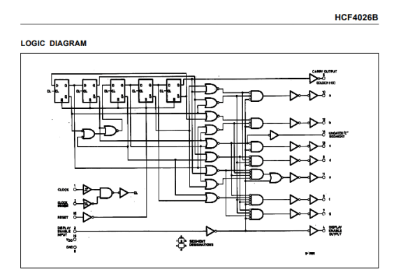 Circuit Diagram of Counter