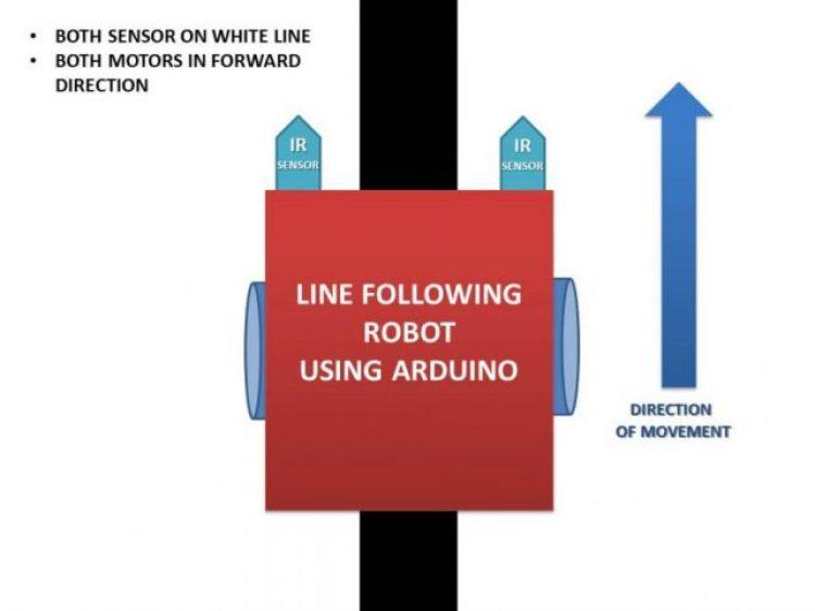 line follower robot using arduino and ir sensor code