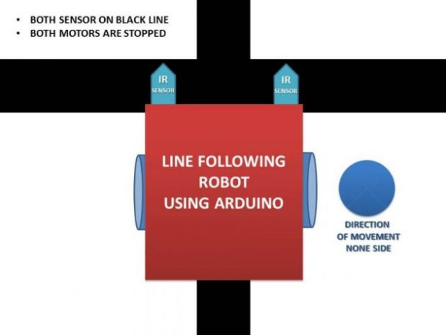 Line Following Robot using Arduino Uno and IR sensor 2019 (Updated)