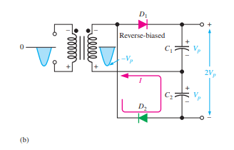 Full Wave voltage doubler circuit