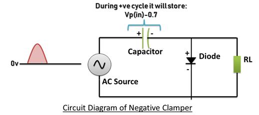 Negative Clamper Circuit