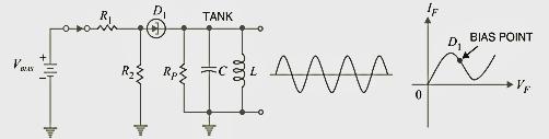 tunnel diode oscillator