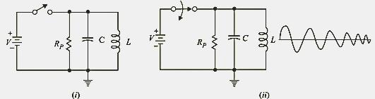 working of tunnel diode oscillator