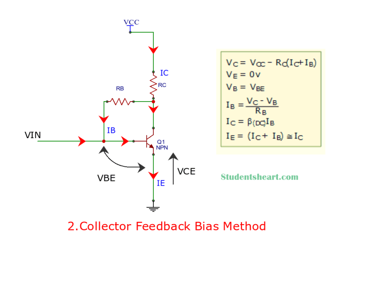 Collector Feedback bias circuit