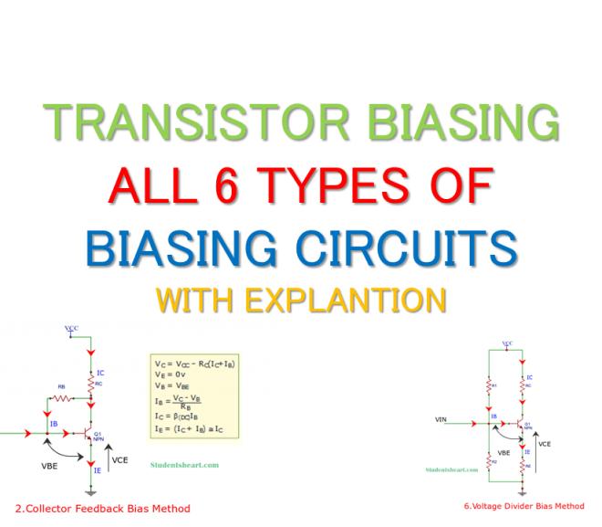 What is Transistor Biasing? Fixed base, Collector bias, Emitter Bias, Voltage Divider Bias