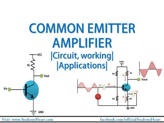 Common Emitter Amplifier, BJT Transistor Common Emitter Amplifier