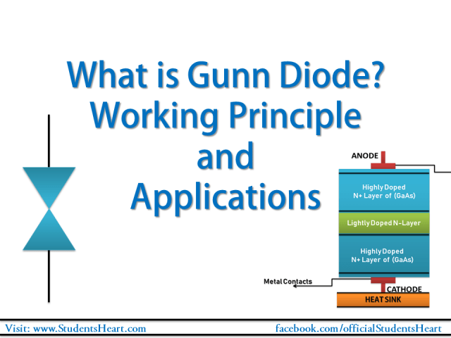Gunn Diode – Working Principle and Applications