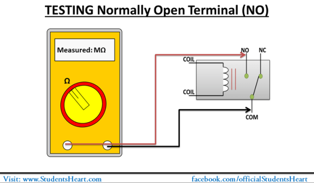 Check the contacts of relay with a multimeter