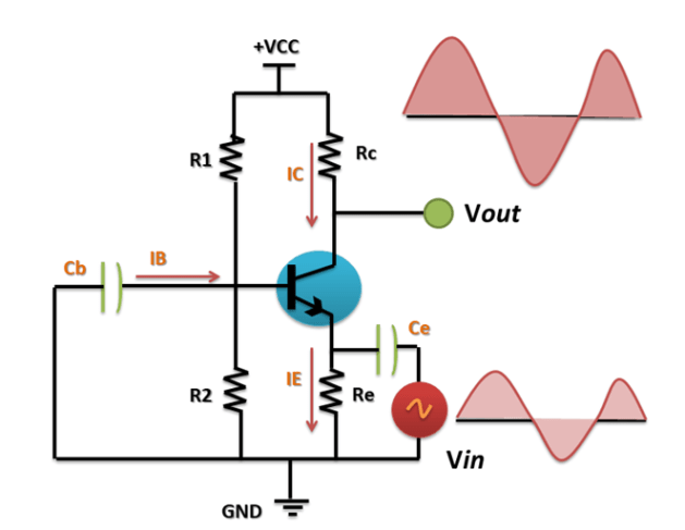 Common Base Amplifier | Circuit Working & Applications (2019)