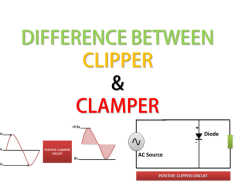 Difference between Clipper and Clamper