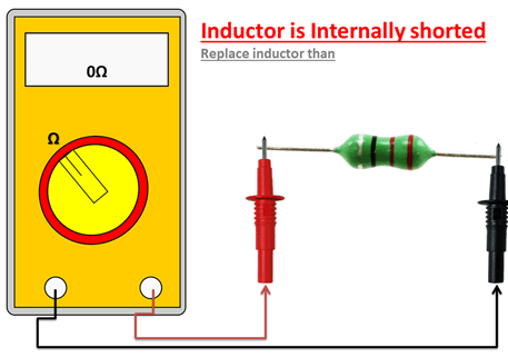 Measurement of inductor with multimeter