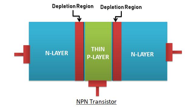 transistor construction