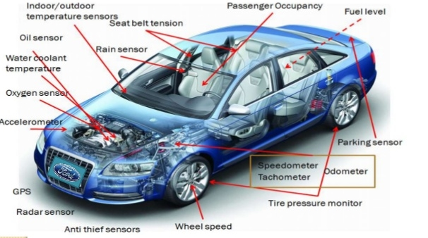 SENSOR USED IN CARS