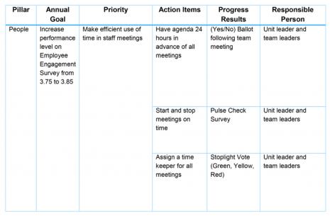 9p-action-plan