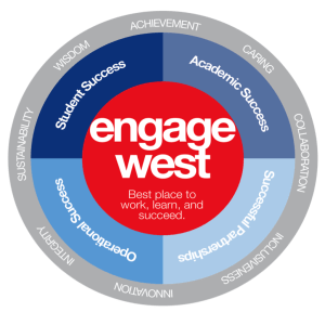 engage-west-uwg