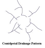 Image result for Centripetal drainage pattern,
