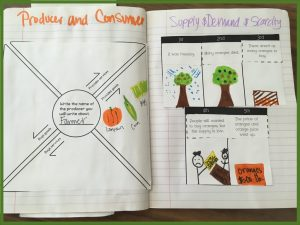Example of Interactive Notebook with Studies Weekly Content