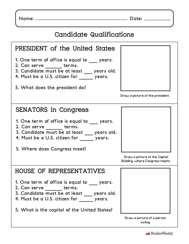 Candidate Qualifications graphic organizer