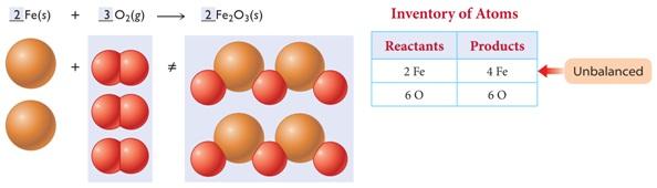 perhitungan kimiaa
