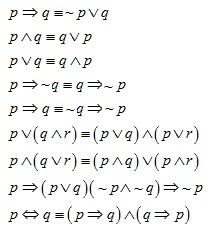 bentuk ekuivalen tabel kebenaran