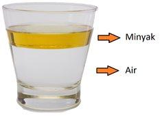 fluida statis dan massa jenis