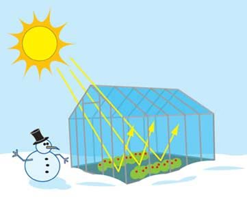 ilustrasi pengertian efek rumah kaca