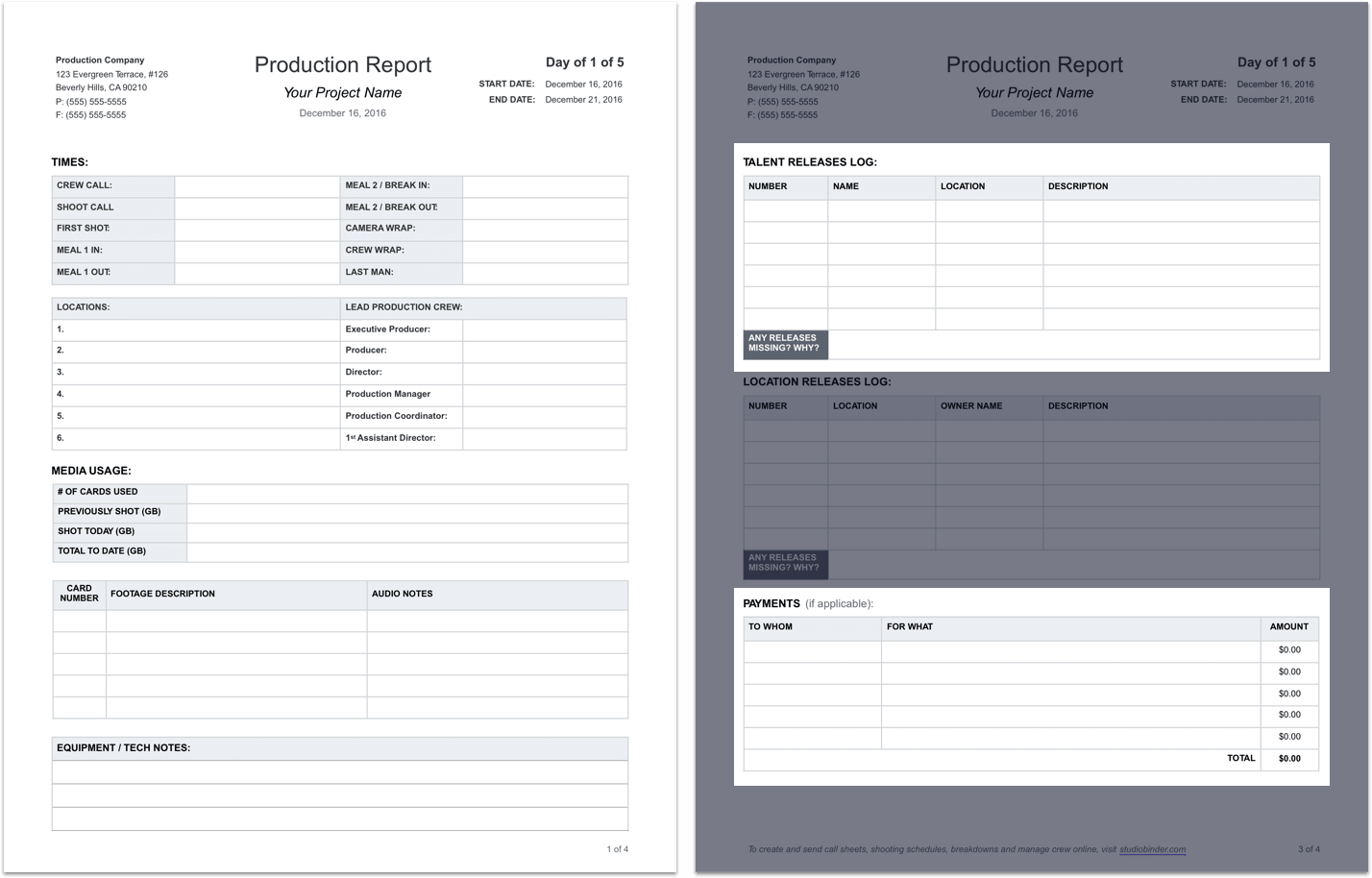 The Daily Production Report Explained With Free Template
