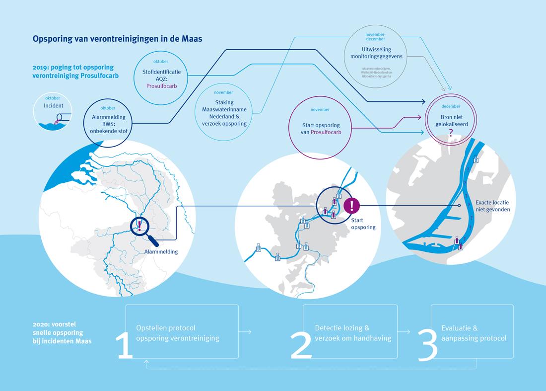 InfographicsJaarrapport_RIWA_Maas_3