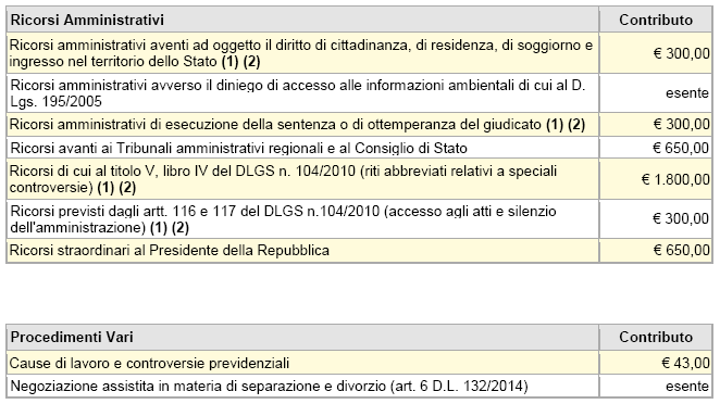 tabella riassuntiva spese di giustizia-3