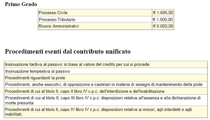 tabella riassuntiva spese di giustizia-5