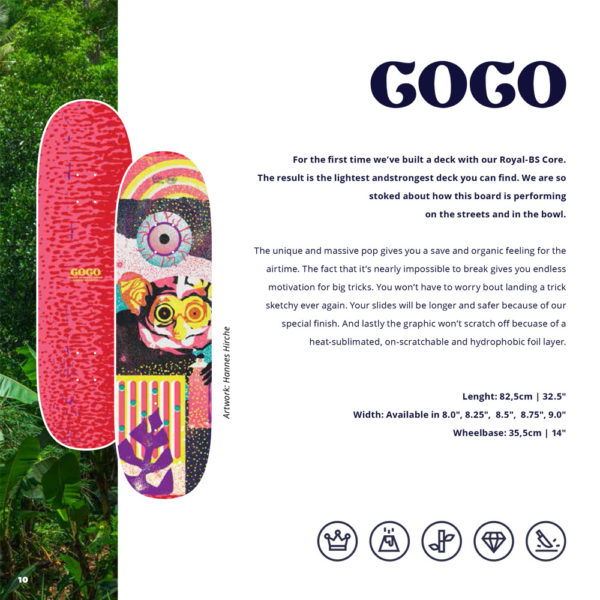 bastl boards coco 2019