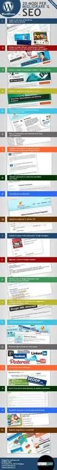 seo wordpress 20 modi per migliorarlo