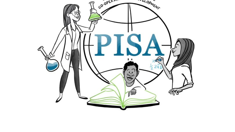 What is PISA Test 2020-21