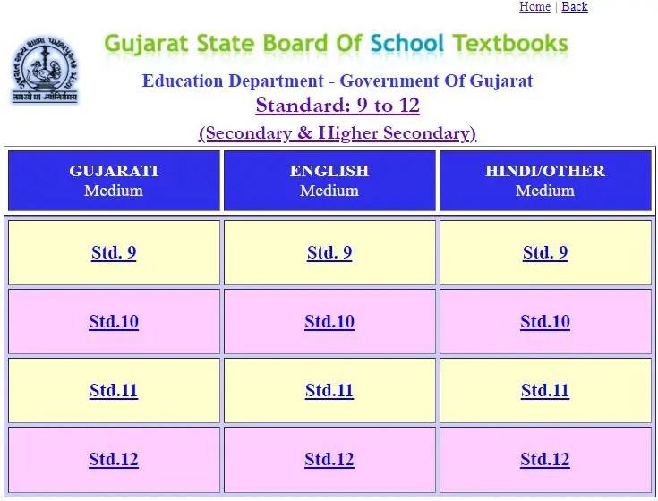 9 to 12 Gujarat Board Syllabus 2021