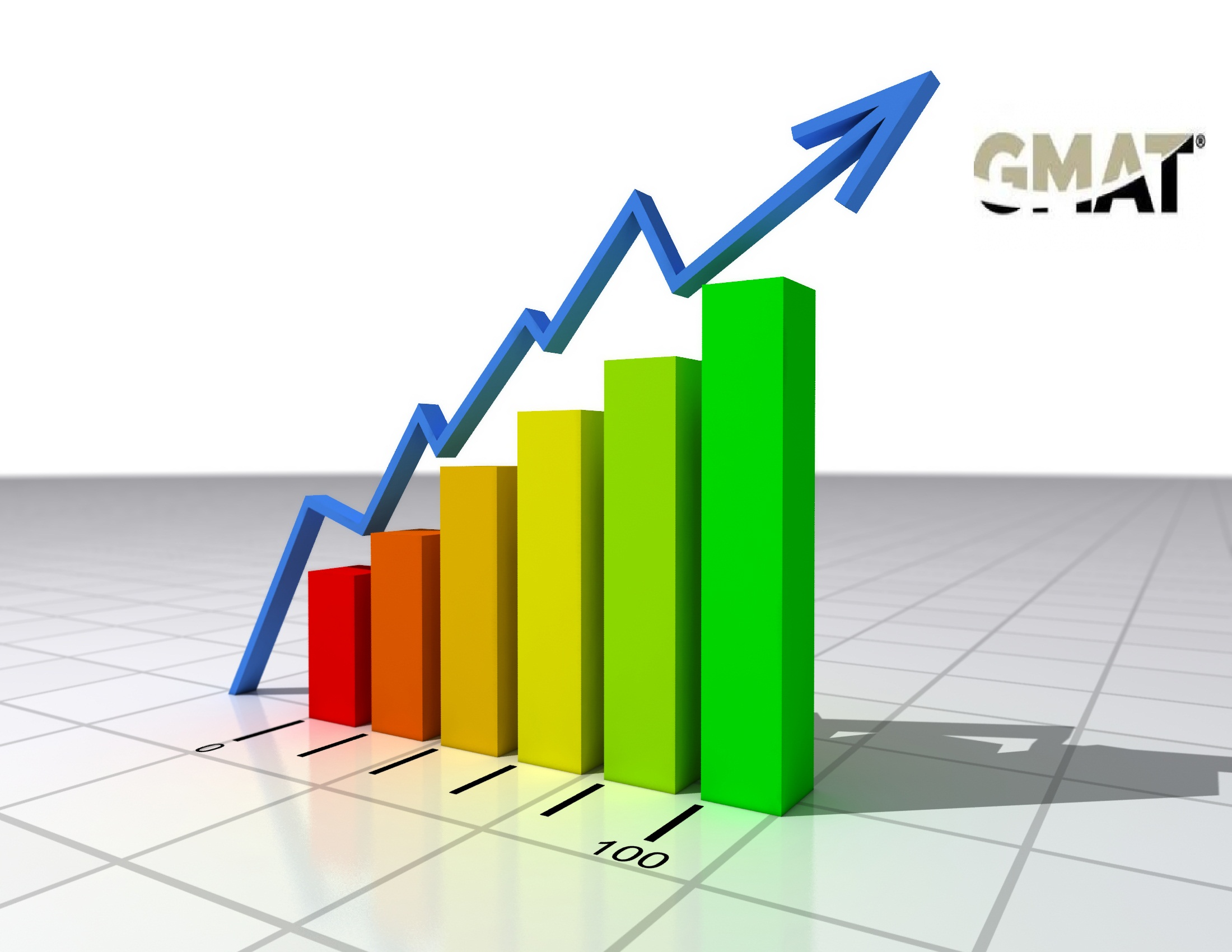 How GMAT test brings success in classrooms?