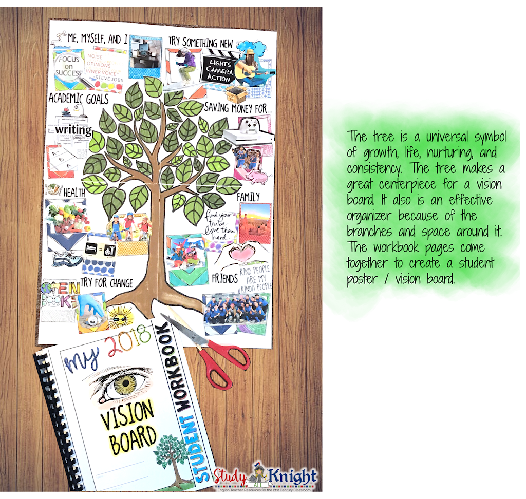 A New Year And Helping Your Students Set Healthy Goals