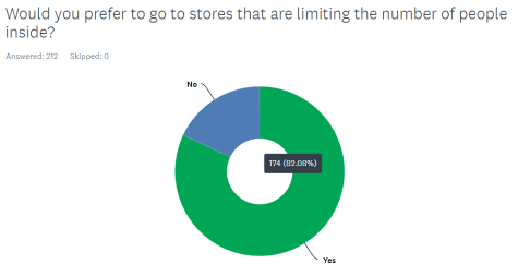 WaitSafely Coronavirus / COVID-19 Poll
