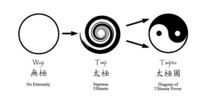 wuji-becomes-taiji