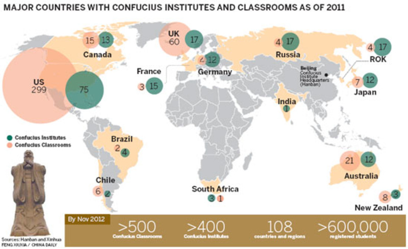 Confucius Institute Locations throughout the world