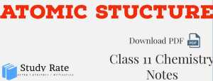 Structure of Atom Class 11 Notes Chemistry Chapter 2 – Download PDF