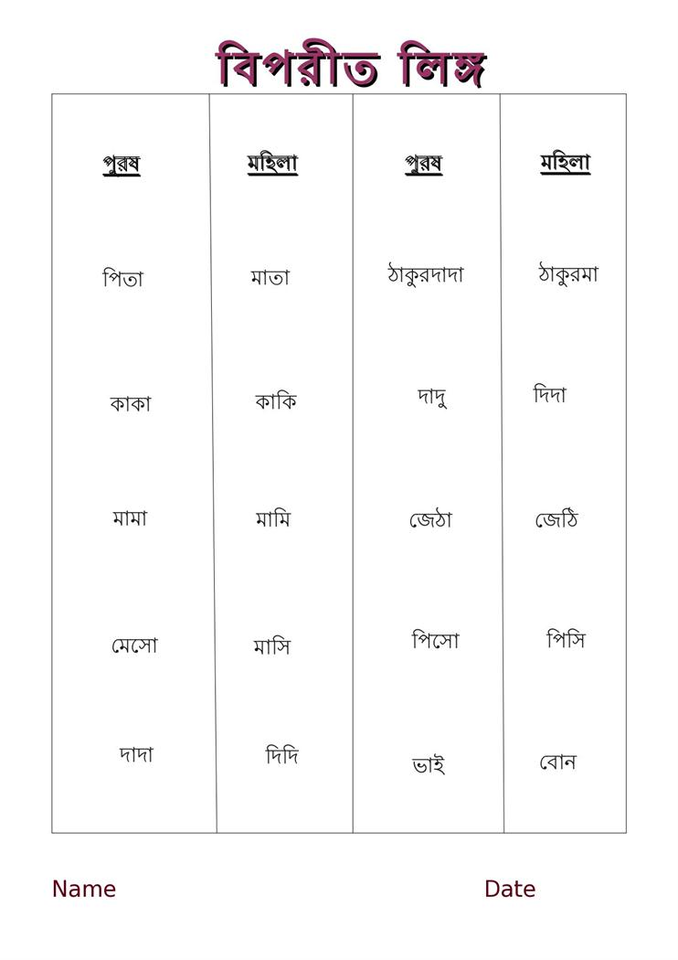Bengali Worksheet