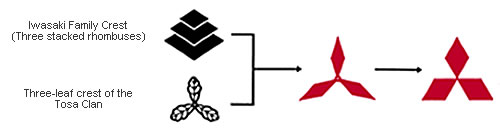 sm-12-car-logo-mitsubishi