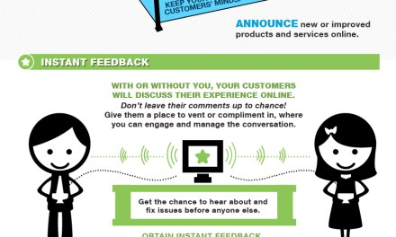 [Infographic] – Why Your Business Must Go Social ?