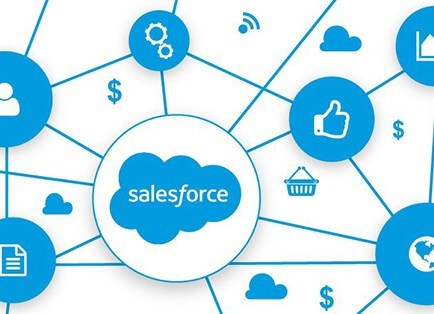 The Advantages of Integrating Salesforce in Your WordPress Website