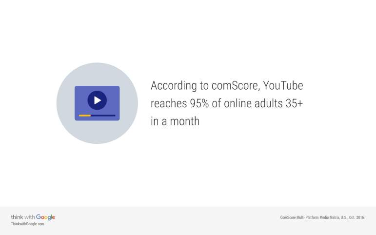 youtube-reach-adults-35-plus