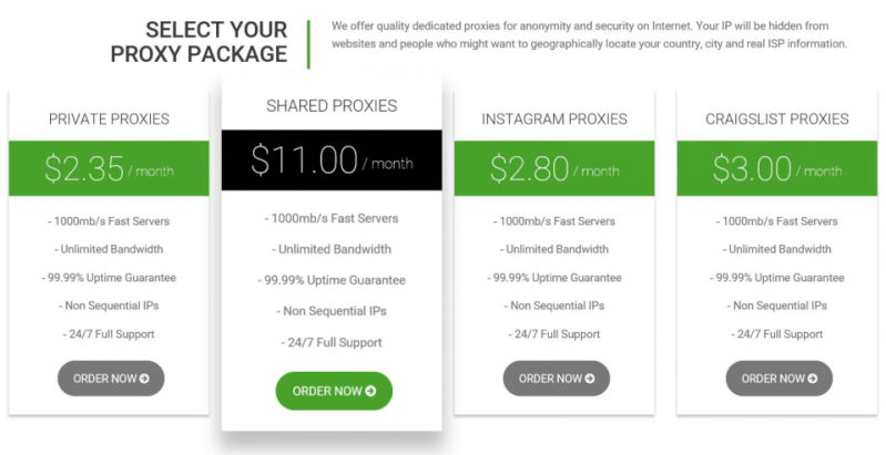 Pricing plans of 'Proxy-n-VPN'