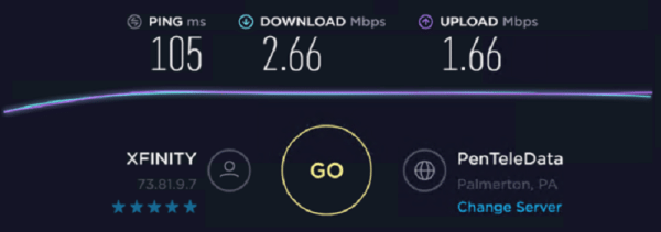 Speed Test of Stromproxies Residential IP 3